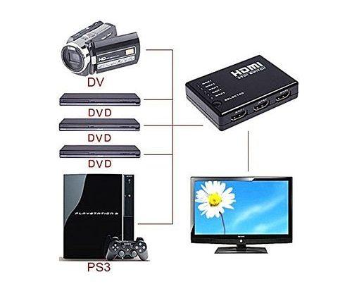 5 Ports Digital 1080p HDMI Switch Selector Spliter Hub + IR Remote For HDTV Xbox 360 PS3 HDLILAI