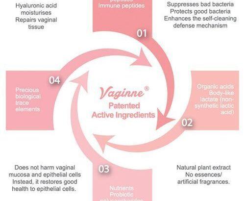 Immeri Immercare Vaginne Refreshing Intimate Gel (X6)