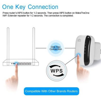 300Mbps Wireless WiFi Repeater/Extender/AP/WI-FI Signal Range Amplifier/Booster,