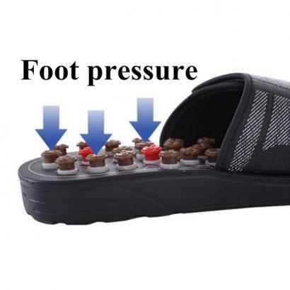 Foot Massage – 1 Pair Reflexology Sandals Foot Massager Slipper