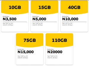 New Mtn Data Plan Code For N1000 – Mtn Data Code