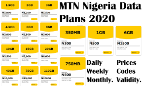 Mtn Data Plan: How To Share Data On Mtn With Friends